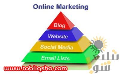 تصویر شماره برترین تکنیک های بازاریابی و تبلیغات اینترنتی